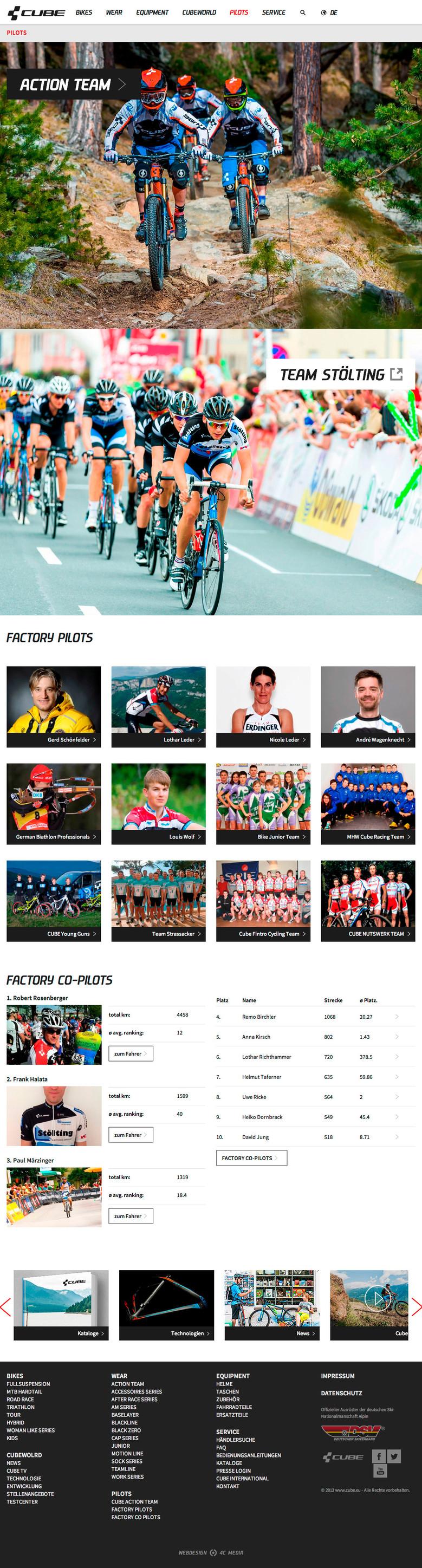 Spitzenräder – Spitzenfahrer