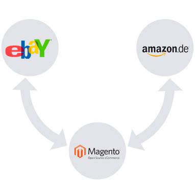 Individuelle Magento-Lösungen