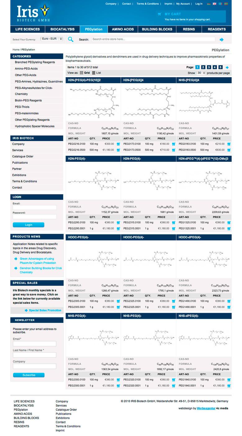 Iris Biotech - Artikelübersicht