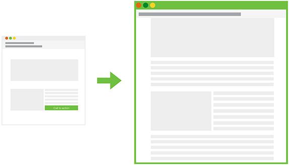 Zeil des Newsletters die Landingpage