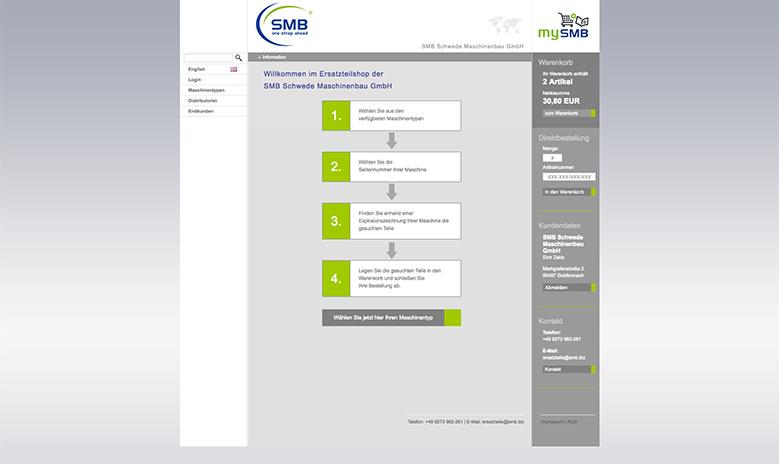 Individuelle Nutzerpfade für alle Kundengruppen