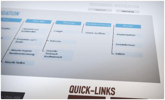 Konzept, Struktur und Webdesign aus einer Hand